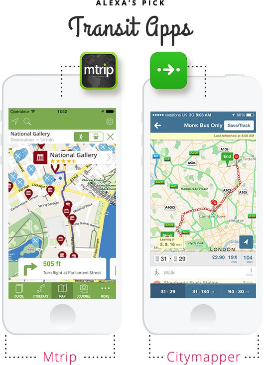 transit_apps