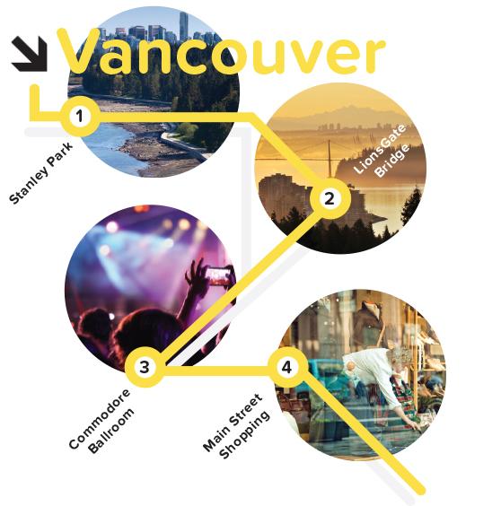 vancouver_spots