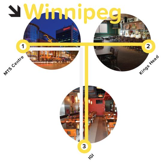 winnipeg_spots