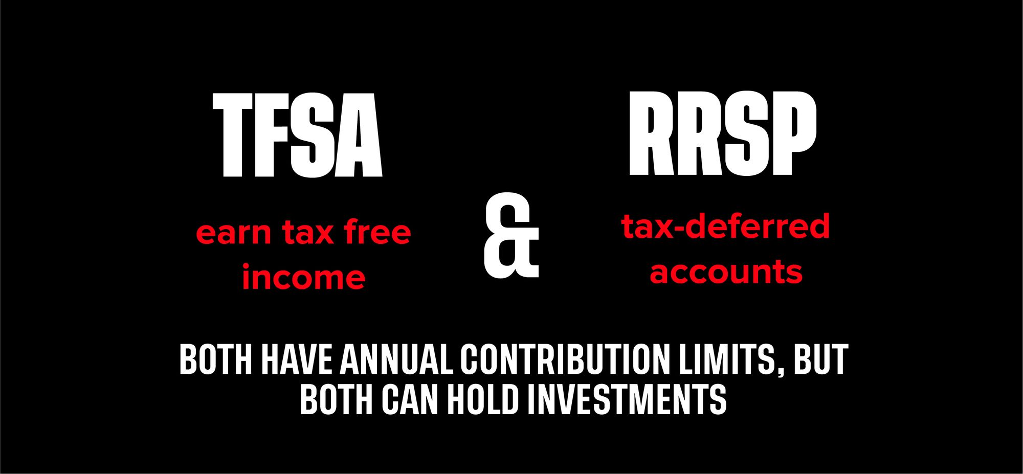 Graphic comparing TFSA & RRSP. Text says: TFSA - earn tax free income & RRSP - tax-deferred accounts. Both have annual contribution limits, but both can hold investments