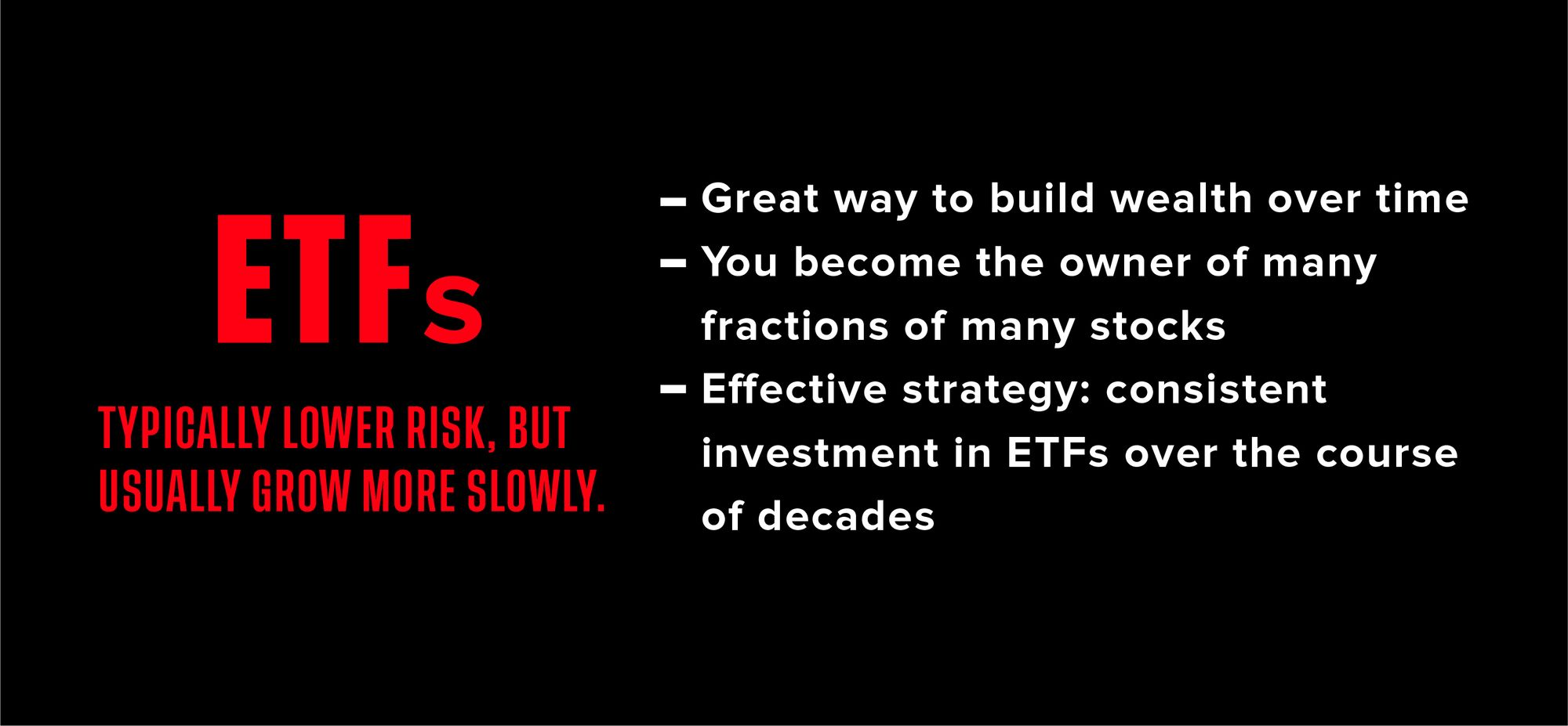 Graphic explaining ETFS. Text says: ETFs are typically lower risk, but usually grow more slowly. ETFs are a great way to build wealth over time. By buying into ETFs, you become the owner of many fractions of many stocks. Because these are generally low cost and generally well diversified, ETFs can have some of the best returns over time with some of the lowest risk to investors.