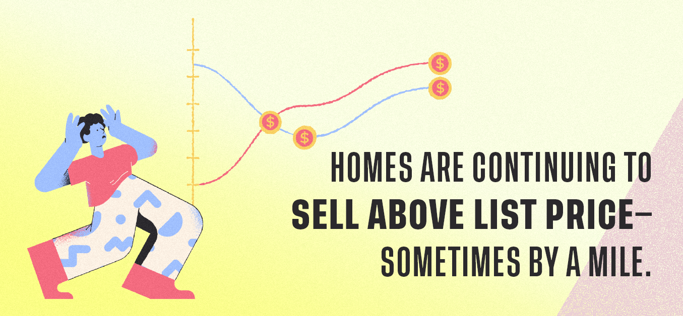 Home are continuing to sell above list price - sometimes by a mile.