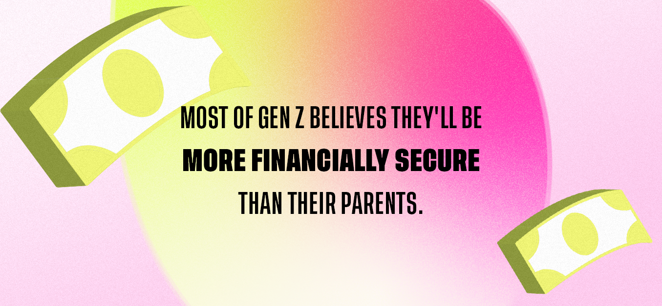 Most of Gen Z believes they'll be more financially secure than their parents.