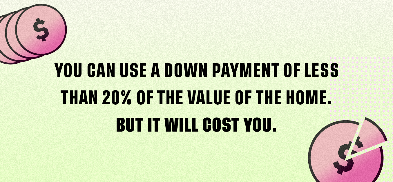 You can use a down payment of less than 20% of the value of the home. But it will cost you.